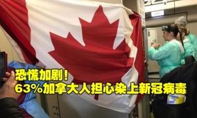 63%加拿大人担心染上新冠病毒